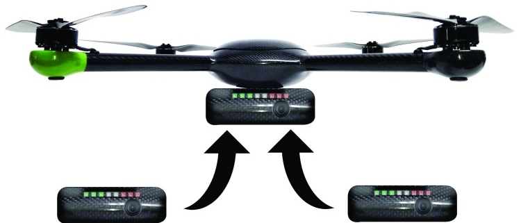 Aiprox Sistemas DRONE autónomos e inteligentes