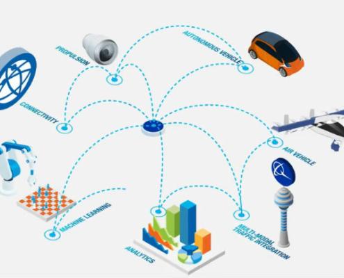 Boeing gana el proyecto de la Xunta de Galicia sobre sistemas no tripulados
