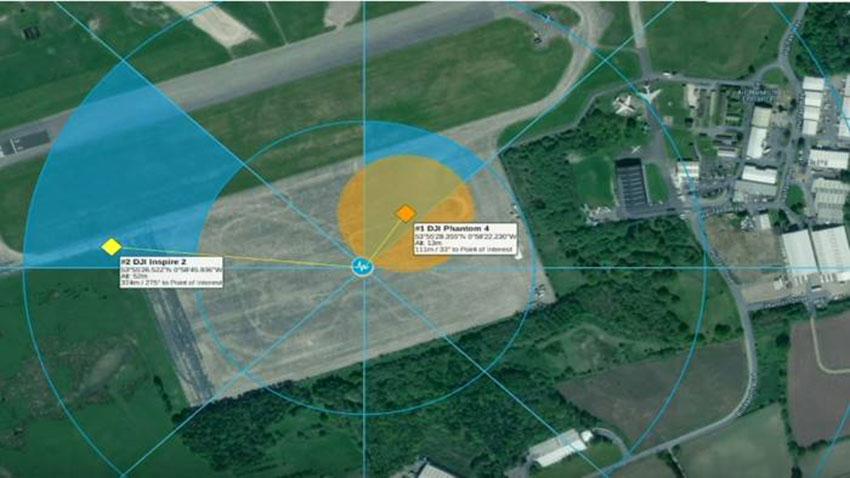 Presetanción de MADS contra los ataques de drones en secuDrone