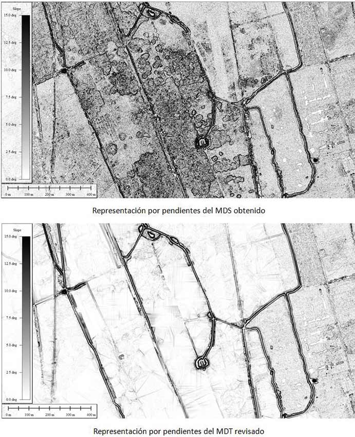 Aplicación RPAS para análisis hidrológico en La Laguna Cañizar figura 7