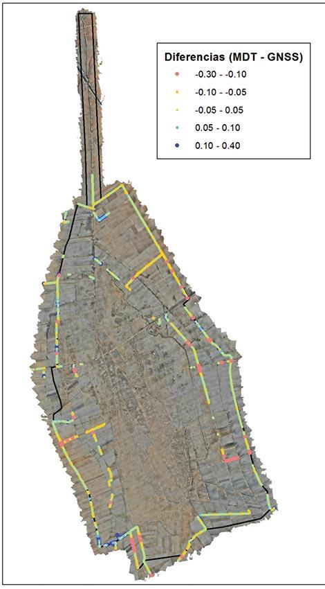 Aplicación RPAS para análisis hidrológico en La Laguna Cañizar figura 9
