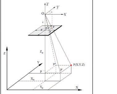 Levantamiento LIDAR-Fotogramétrico mediante UAV de ala rotativa - 4